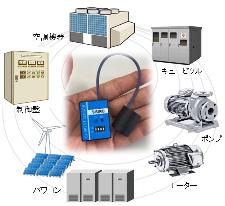 IoT電流センサユニット取付用途