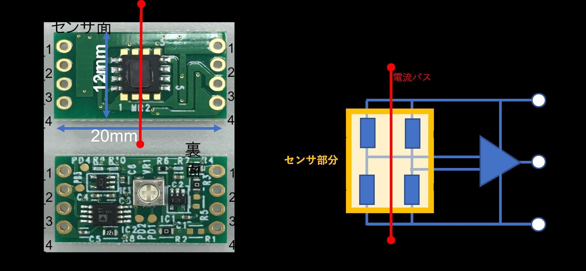 電流センサモジュール