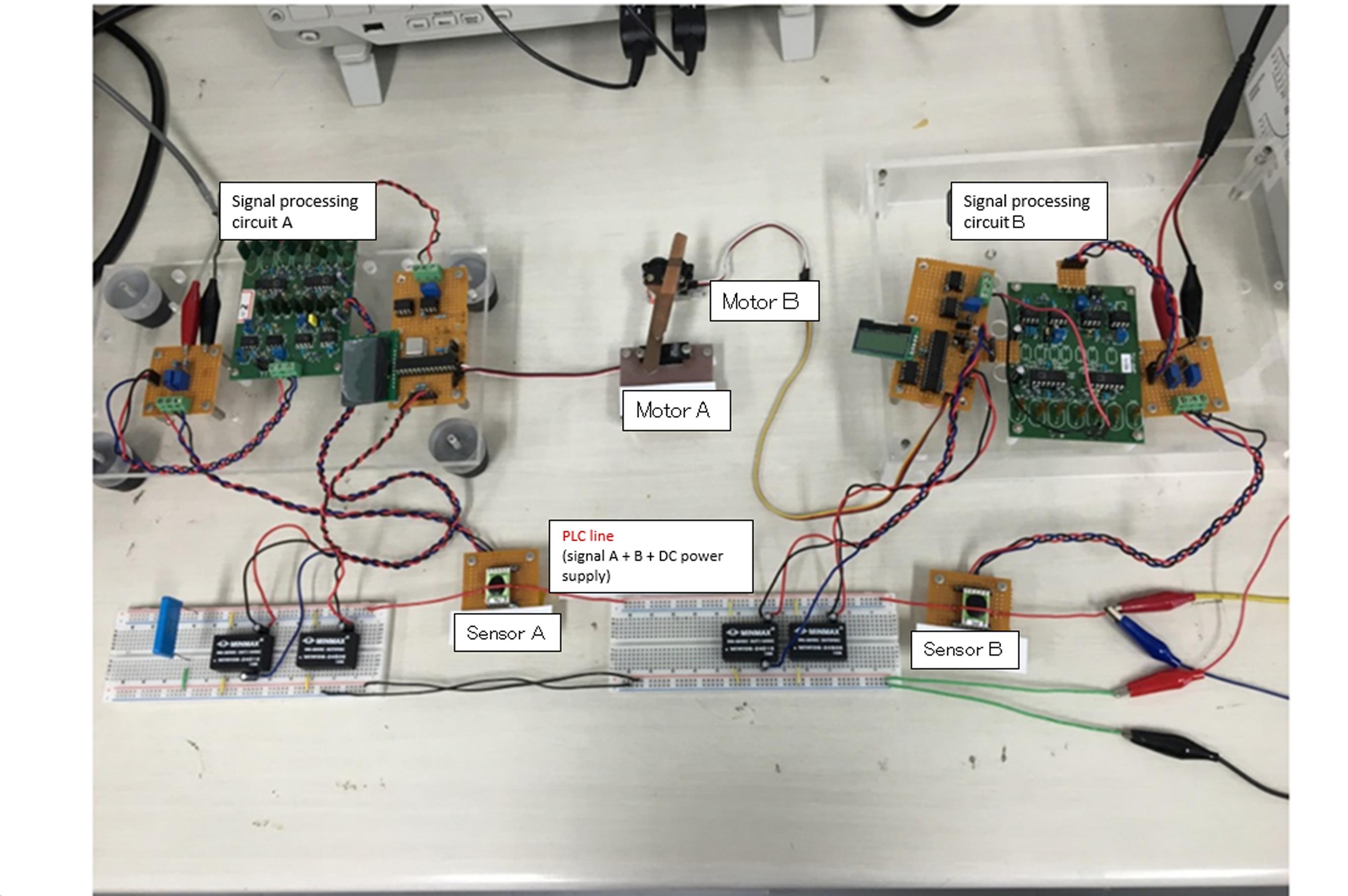 Power line communication (PLC) proposal
