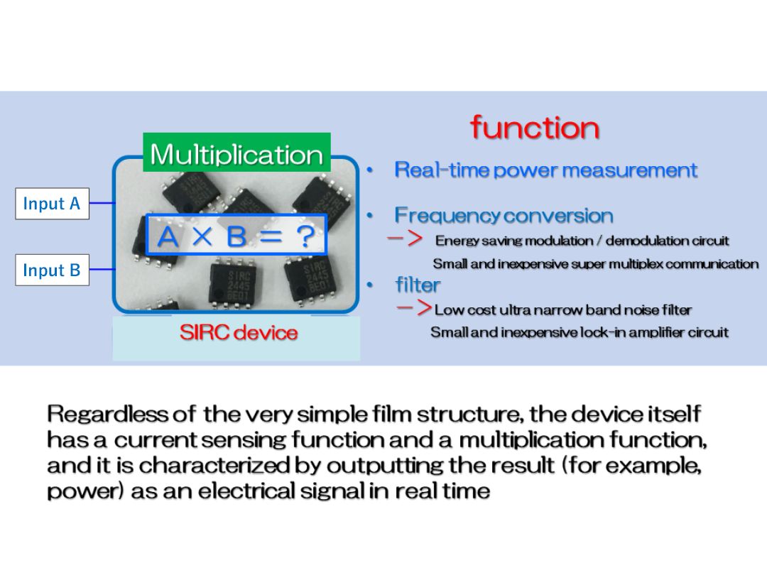 Characteristics of the SIRC sensor