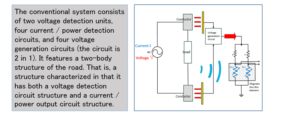 Contactless Electric Power Meter